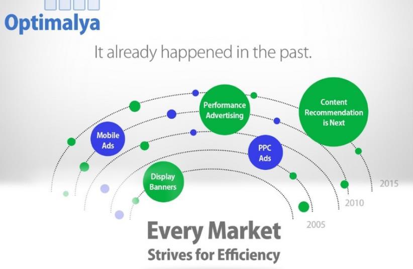 Startup Optimalya (photo credit: Courtesy)