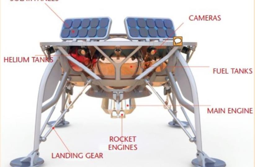 AN ARTIST depicts the possible design for the SpaceIL unmanned lunar craft scheduled for a moon mission in the second half of 2017 (photo credit: Courtesy)