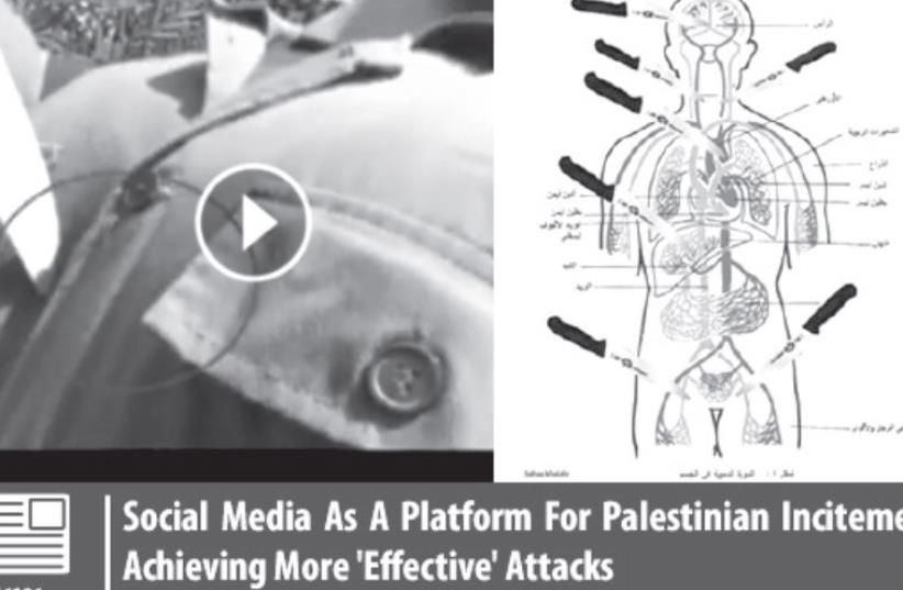 Social media as a platform for Palestinian incitement (photo credit: MEMRI)