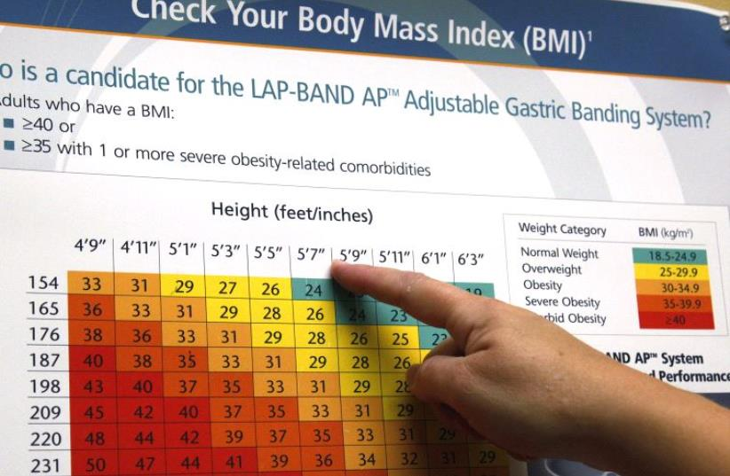 BMI chart.  (photo credit: REUTERS)