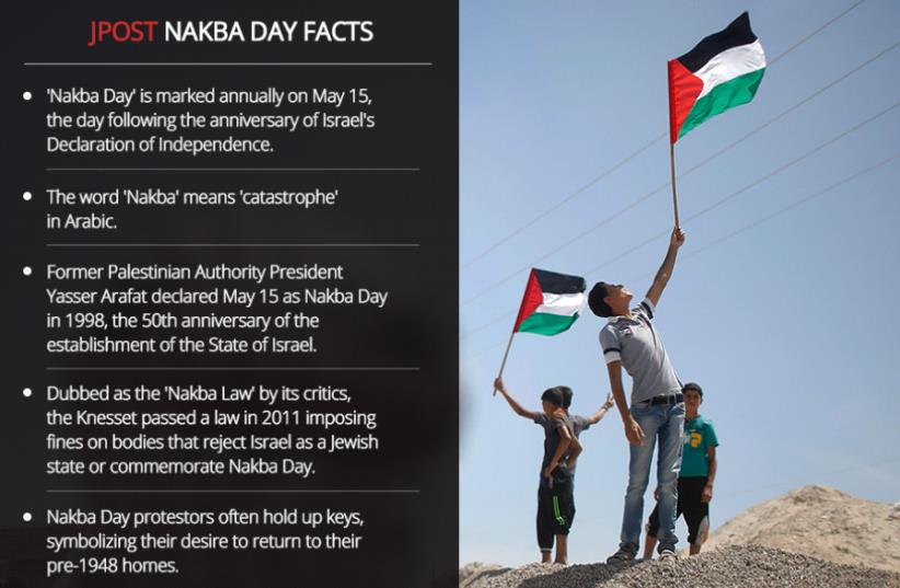 Nakba Day facts (photo credit: REUTERS,JPOST STAFF)