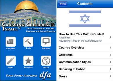 Israel Culture Guide
