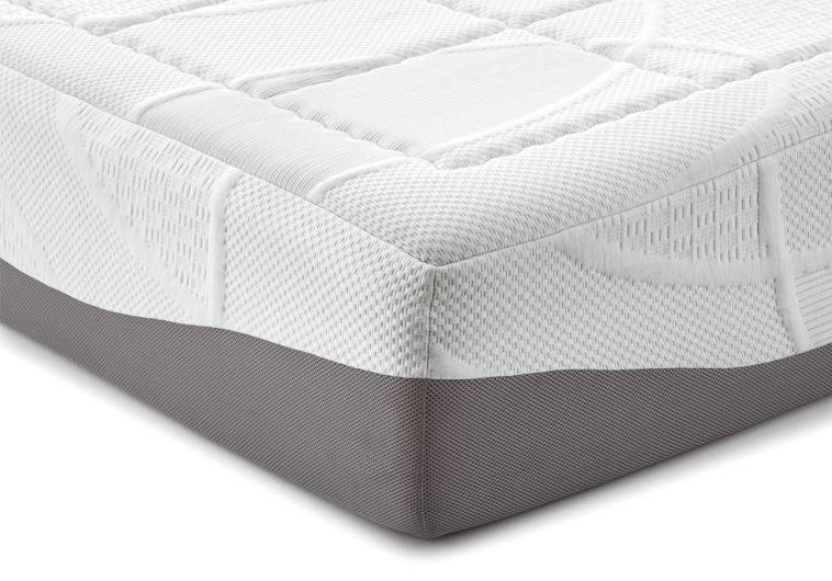 5 Best Memory Foam Mattress To Boost Your Sleep Quality Jerum Post