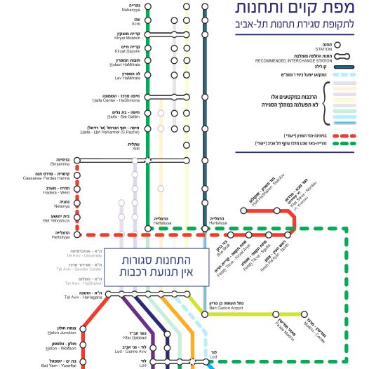 Map showing the trains upcoming closures. (Israel Railways)