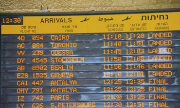 Arrivals board at Ben-Gurion Airport