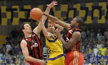 Hapoel Jerusalem and Hapoel Holon