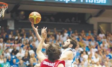 CASSPI scores against Serbia