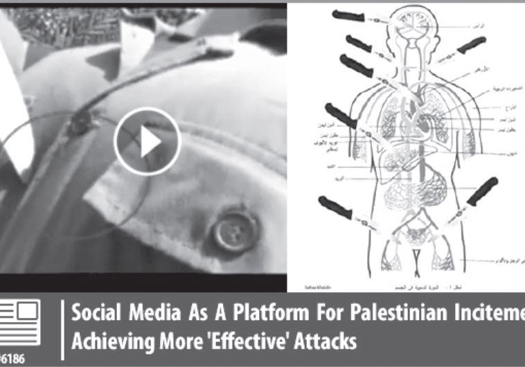 Palestinian incitement