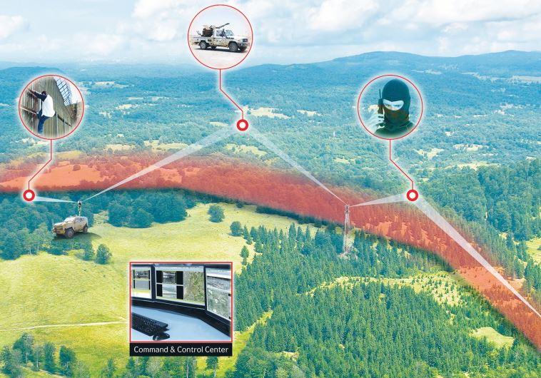 Sistema virtual de patrulla fronteriza