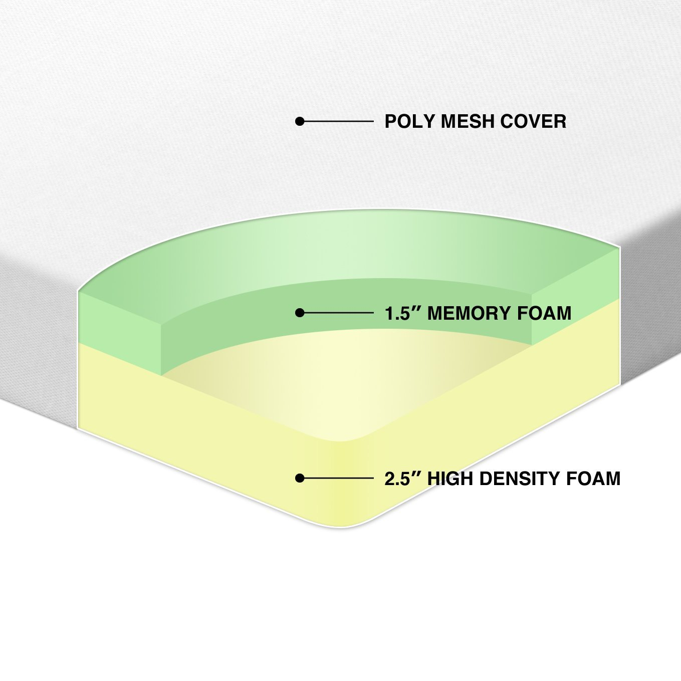 3 inch vs 4 inch memory foam topper 8 Best Memory Foam Mattress Toppers to Boost Your Sleep Quality  3 inch vs 4 inch memory foam topper