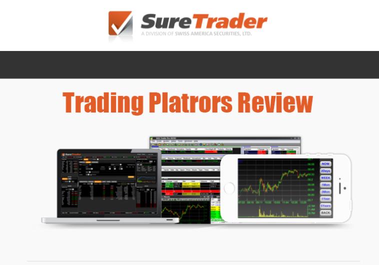 Trading options on suretrader