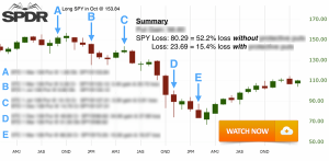 video2-chart-watch-300x147.png