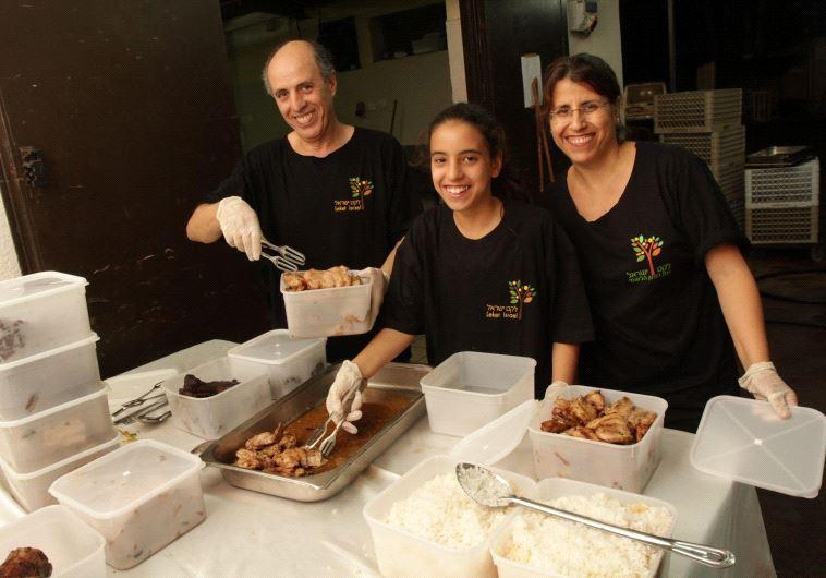 Meals rosh hashana