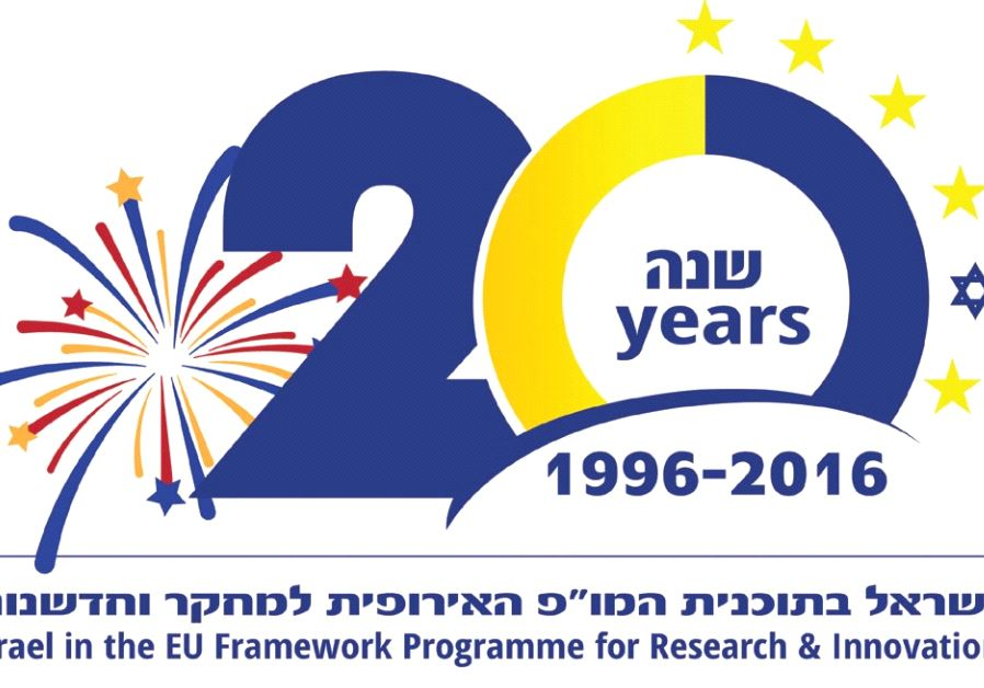20th anniversary of the EU's research and innovation program logo.