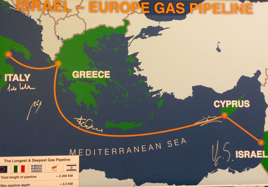 Israel-Europe gas pipeline